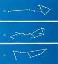 北鬥星:北鬥七星在10萬年前後的變化