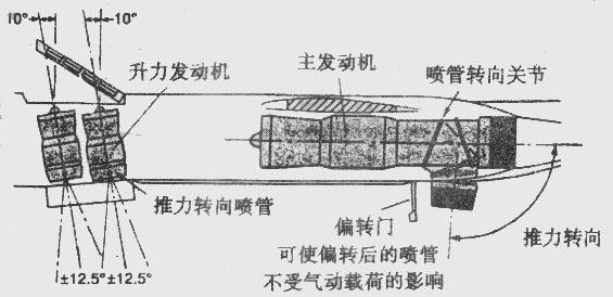 雅克式飞机发动机原理图