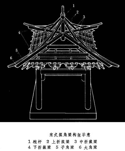 展览木结构图