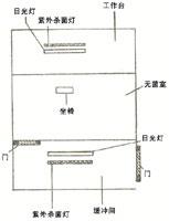 食用菌实验室平面图_微生物馆_中国科普博览