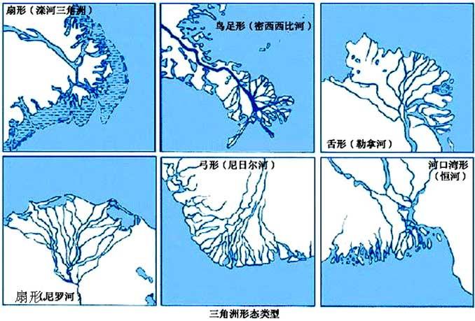 河口段的扇状冲积平原。河流入海时,因流速减低,所挟带的大量泥沙,在河口段淤积延伸,填海造陆,洪水时漫流淤积,逐渐形成扇面状的堆积体。黄河河口三角洲,就是许多不同时期形成的冲积扇,经过若干时段,入海河口不断淤积、延伸、改道,使冲积扇面积不断扩大,海岸线不断向前推进,同时在不走河的区域,海岸线又明显蚀退, 这种延伸和蚀退交替进行,形成了现今的黄河口三角洲。1938年前以垦利县宁海为顶点,北起徒骇河口,南至支脉沟口的扇形地区,面积约6000平方公里,海岸线长180余公里。称近代黄河三角洲。1949年后,由于人