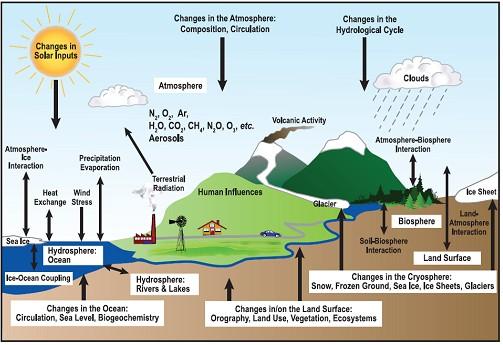 地球系统数_地球表层系统_南极冰盖表层雪内的物理过程和现代气候及环境记录