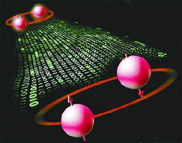 量子计算机研制之路