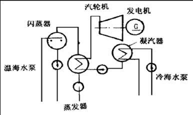 电路 电路图 电子 原理图 386_230