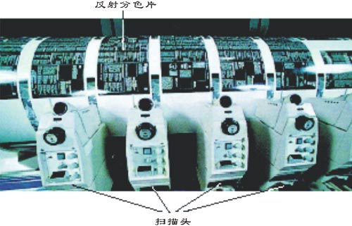 电子雕刻机上自带的扫描设备
