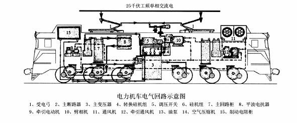 ss4型电力机车控制电路图